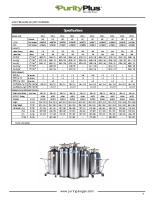 Low Pressure Liquid Cylinder Specs