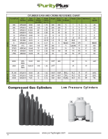 Cylinder Data and Cross Reference Chart